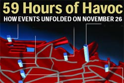 59 hours of havoc